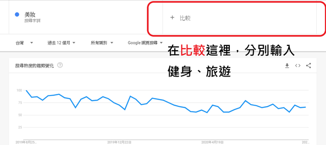 Google Trends 搜尋