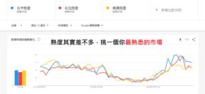 Google Trends 搜尋比較